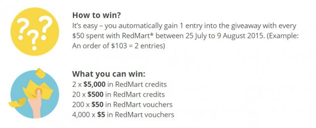 redmart-sg50-giveaway-fifty-frenzy-winners