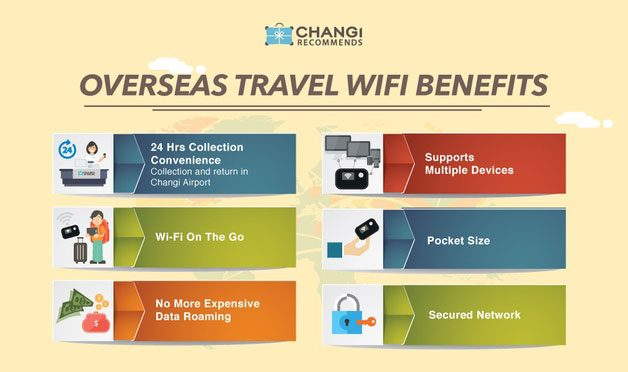 changi-recommends-wifi-router-discount-groupon-deal