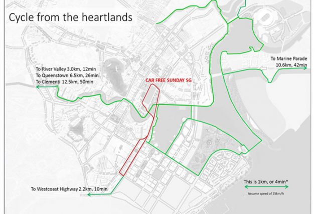 Suggested Cycling Routes