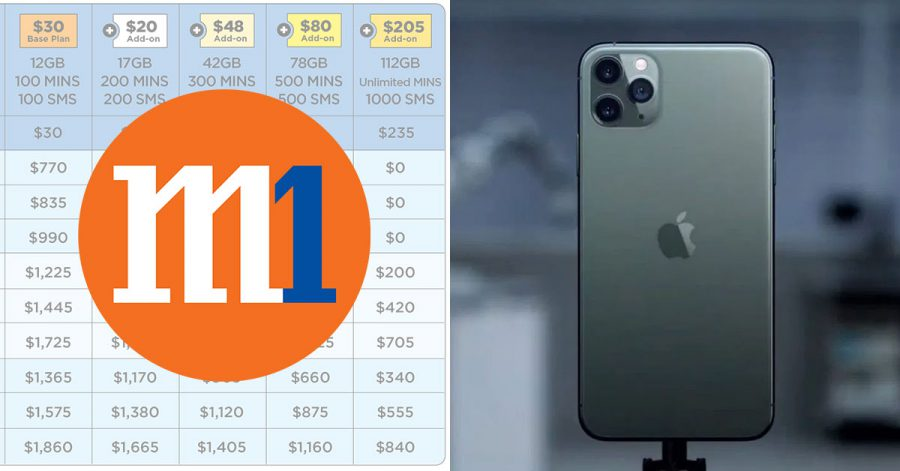 M1 releases contract price plans for the iPhone 11, 11 Pro and 11 Pro Max